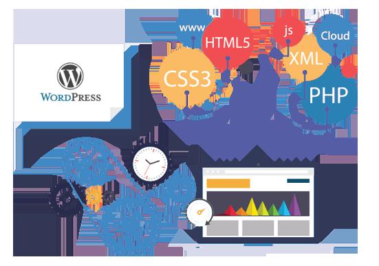 Best Website Designing Company in Ghaziabad- Delhi, Noida, India